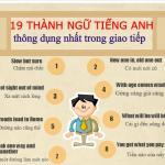 19 THÀNH NGỮ TIẾNG ANH THÔNG DỤNG NHẤT TRONG GIAO TIẾP (infographic)